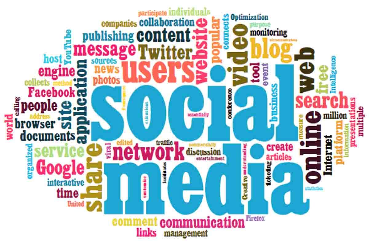 What is Social Media?—The Benefits of Social Media Marketing