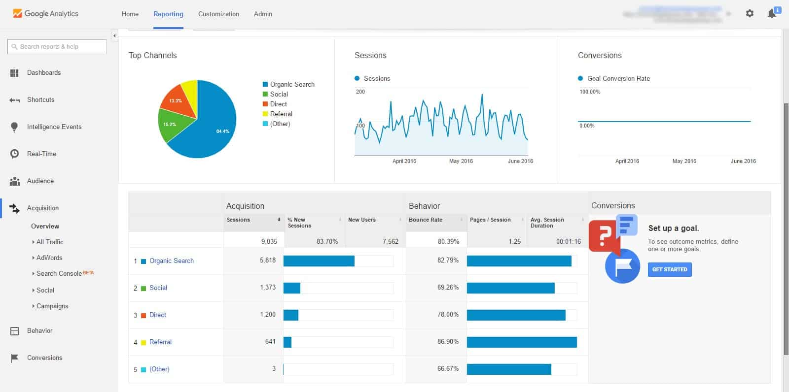 Acquisition report in google analytics