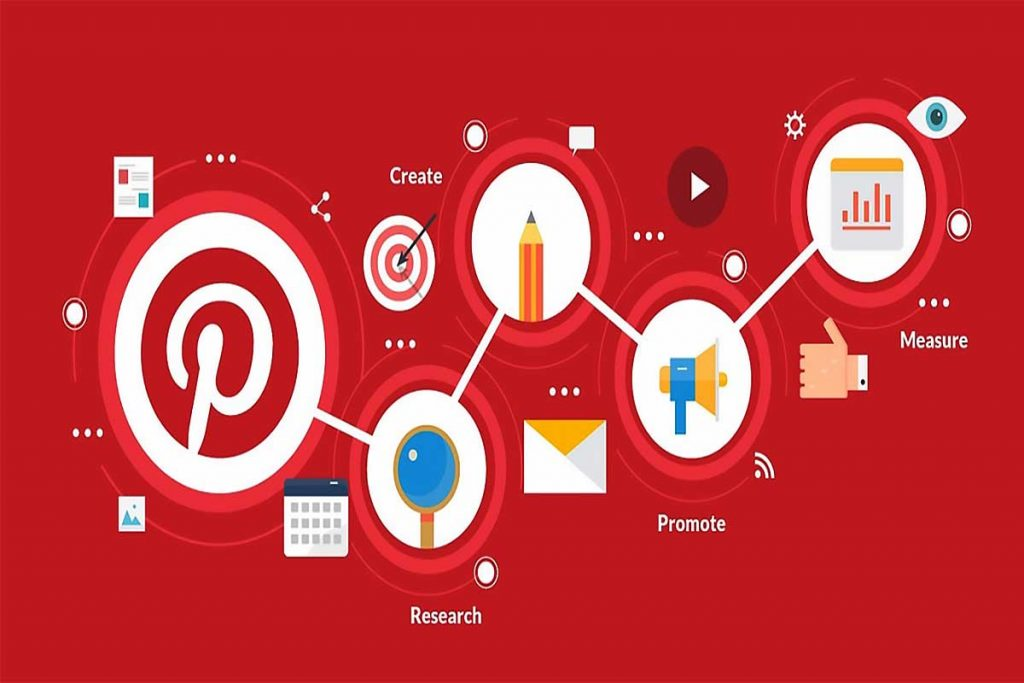 Pinterest for business marketing campaign