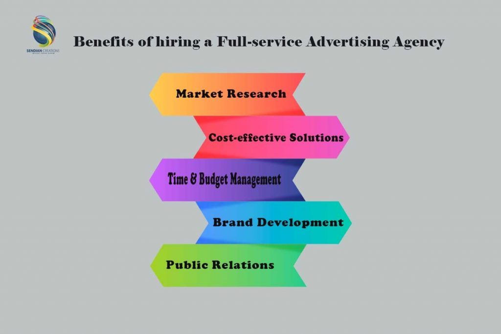 advertising agency benefits