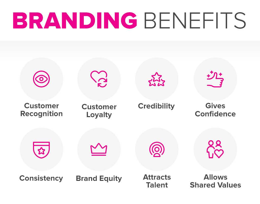 business branding benefits