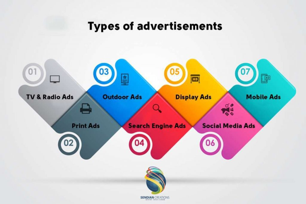 Types of effective advertisements