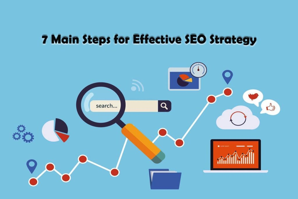 Creating an efficient SEO Strategy Guide